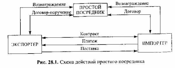 небанковская кредитная организация инкахран акционерное общество