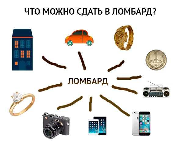 Что принимают в ломбардах список москва машины на прокат москва дешево без залога