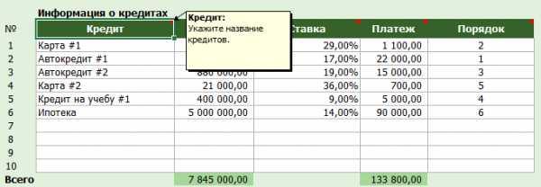простой кредитный калькулятор с досрочным промсвязьбанк потребительский кредит наличными