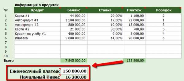 калькулятор ежемесячного платежа по кредиту кредит 911 отзывы сотрудников москва