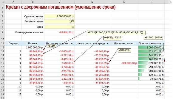 Основные бюро кредитных историй