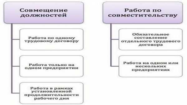 Передача дел и должности ген директора