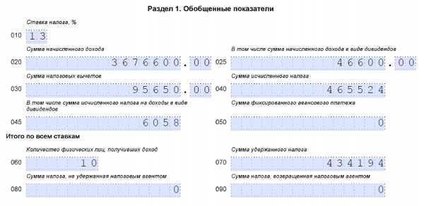 Беспроцентный заем — довольно распространенное в российской экономике явление.