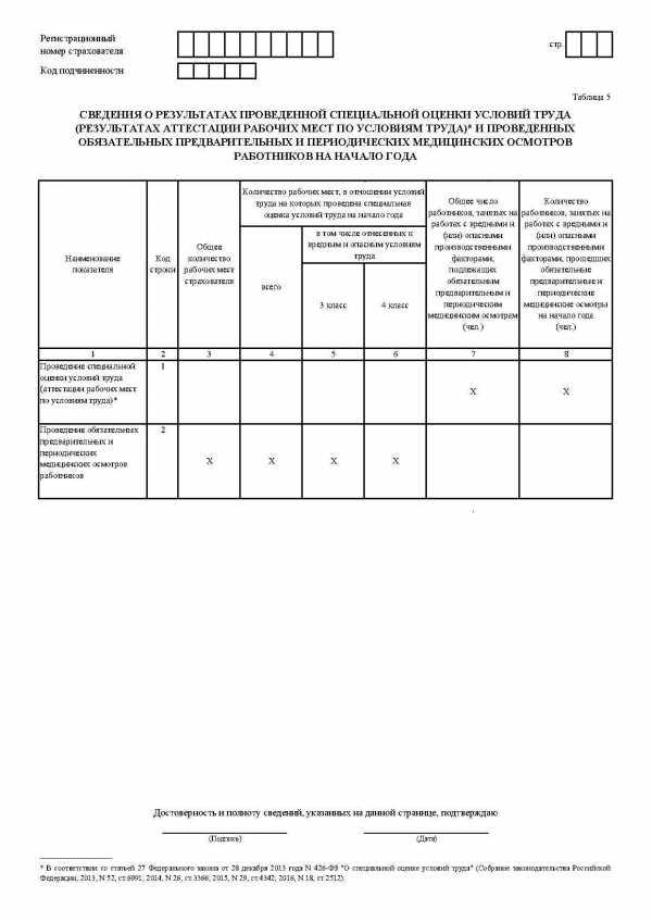 Бланк заявления на регистрацию в фсс ип как работодателя декларация 3 ндфл образец заполнения на строительство дома